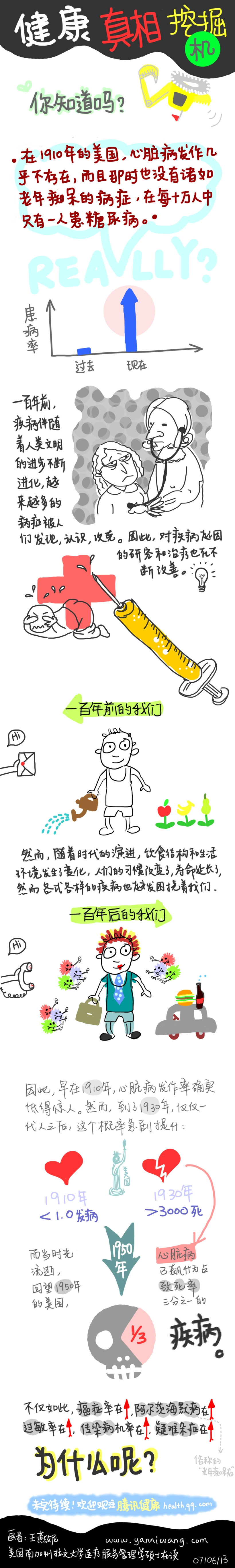 健康真相挖掘机_疾病发展的原因(上)_王燕妮